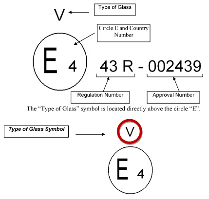 European Codes Technically Speaking Technically Speaking