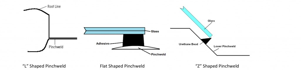 Microsoft Word - Pinchwelds Defined